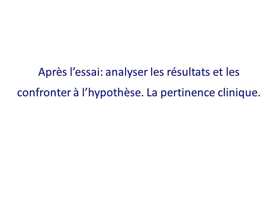 Après lessai: analyser les résultats et les confronter à lhypothèse. La pertinence clinique.