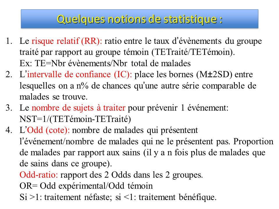 Quelques notions de statistique : 1.Le risque relatif (RR): ratio entre le taux d évènements du groupe traité par rapport au groupe témoin (TETraité/T