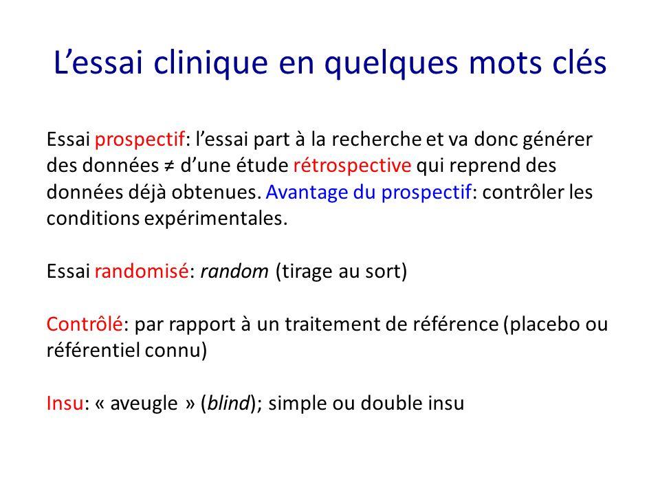 Lessai clinique en quelques mots clés Essai prospectif: lessai part à la recherche et va donc générer des données dune étude rétrospective qui reprend