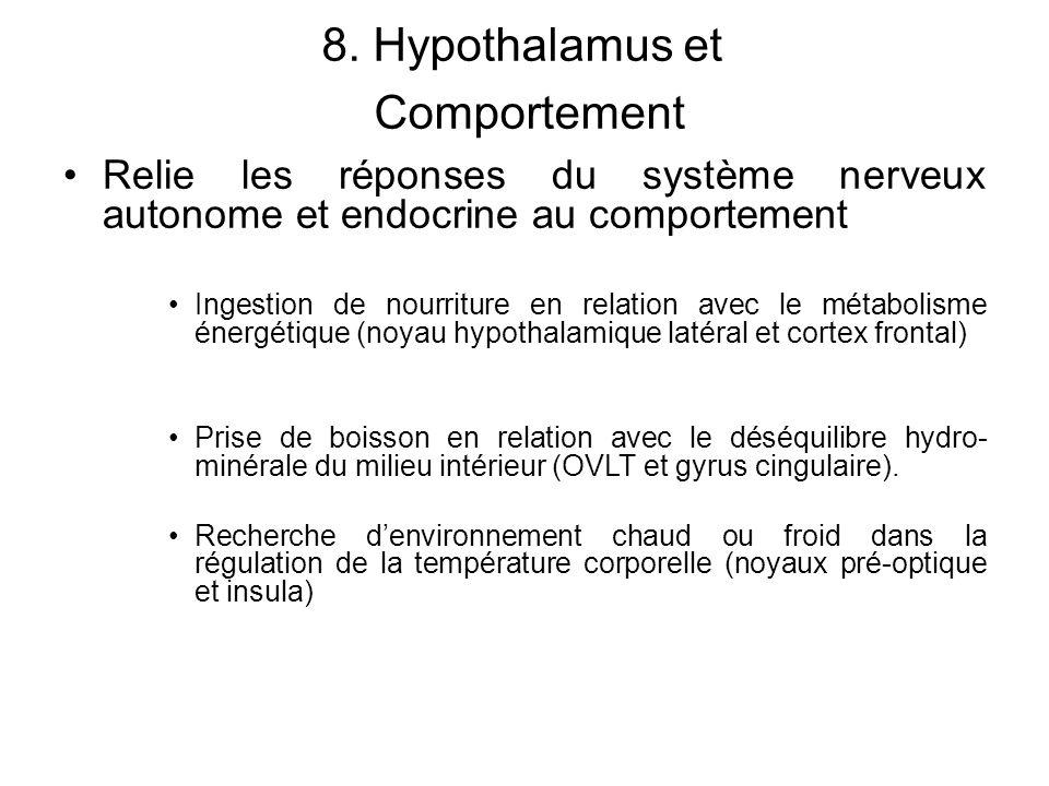 8. Hypothalamus et Comportement Relie les réponses du système nerveux autonome et endocrine au comportement Ingestion de nourriture en relation avec l