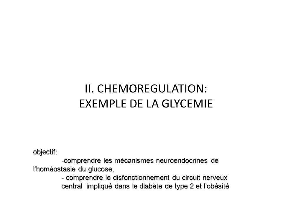 II. CHEMOREGULATION: EXEMPLE DE LA GLYCEMIE objectif: -comprendre les mécanismes neuroendocrines de lhoméostasie du glucose, - comprendre le disfoncti