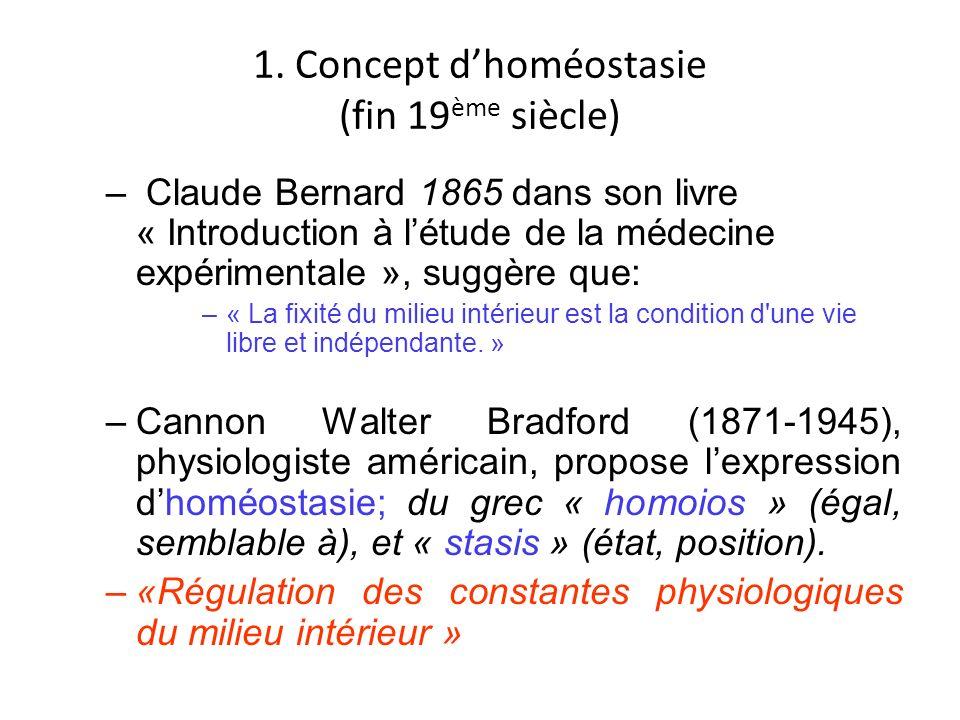 1. Concept dhoméostasie (fin 19 ème siècle) – Claude Bernard 1865 dans son livre « Introduction à létude de la médecine expérimentale », suggère que: