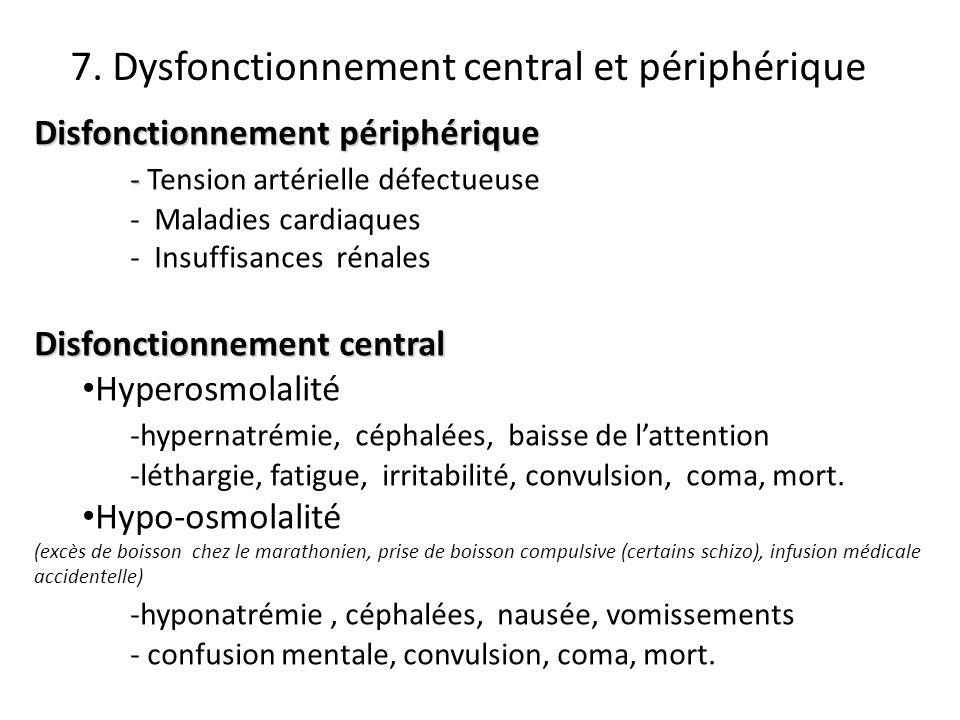 7. Dysfonctionnement central et périphérique Disfonctionnement périphérique - - Tension artérielle défectueuse - Maladies cardiaques - Insuffisances r