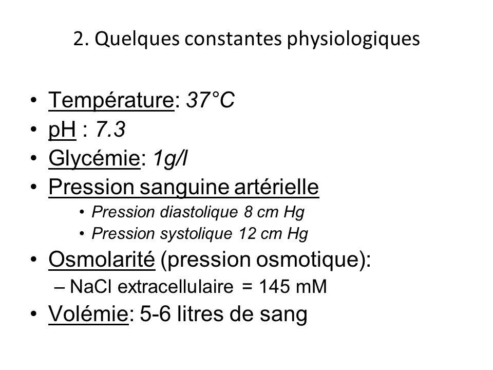 2. Quelques constantes physiologiques Température: 37°C pH : 7.3 Glycémie: 1g/l Pression sanguine artérielle Pression diastolique 8 cm Hg Pression sys