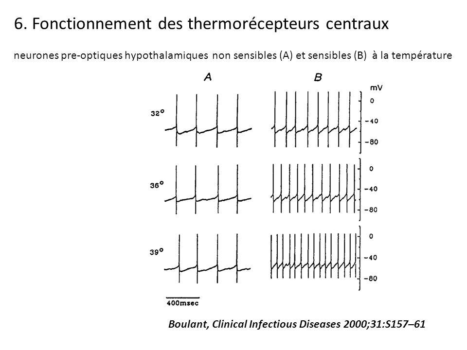 neurones pre-optiques hypothalamiques non sensibles (A) et sensibles (B) à la température Boulant, Clinical Infectious Diseases 2000;31:S157–61 6. Fon