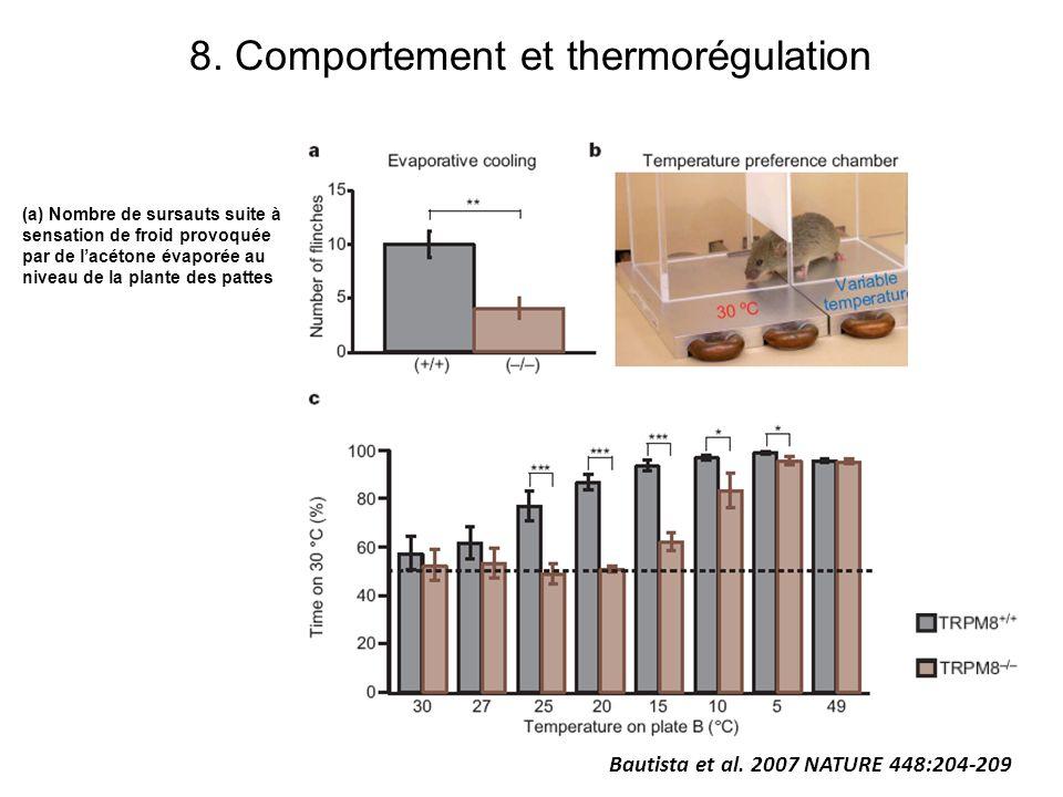 8. Comportement et thermorégulation (a) Nombre de sursauts suite à sensation de froid provoquée par de lacétone évaporée au niveau de la plante des pa