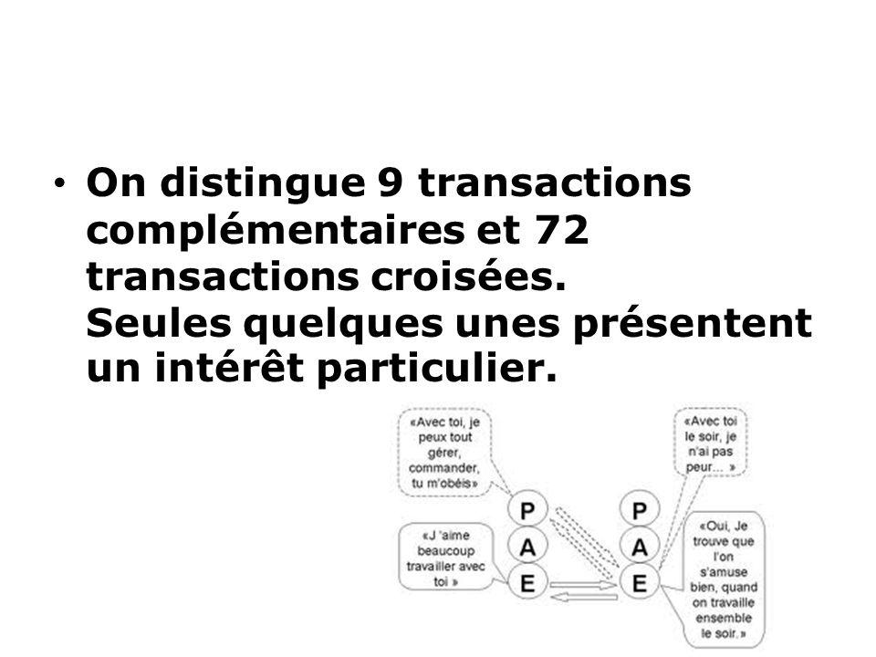 On distingue 9 transactions complémentaires et 72 transactions croisées.