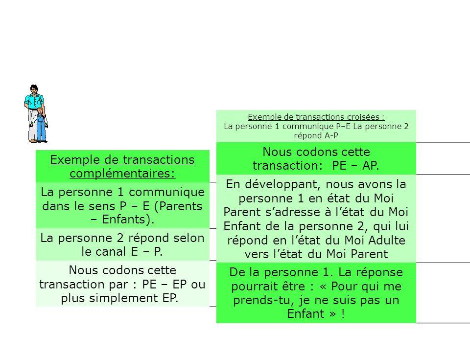 Exemple de transactions complémentaires: La personne 1 communique dans le sens P – E (Parents – Enfants). La personne 2 répond selon le canal E – P. N