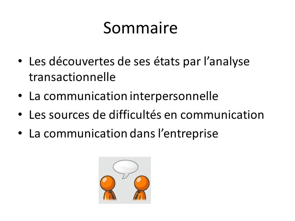 Sommaire Les découvertes de ses états par lanalyse transactionnelle La communication interpersonnelle Les sources de difficultés en communication La c