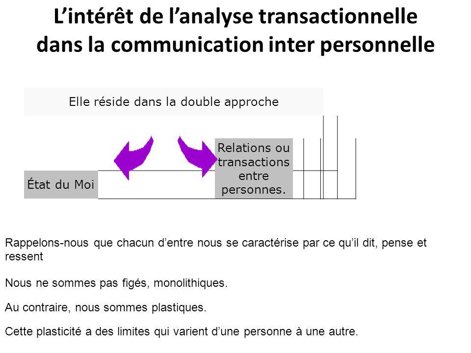 Lintérêt de lanalyse transactionnelle dans la communication inter personnelle Elle réside dans la double approche État du Moi Relations ou transactions entre personnes.