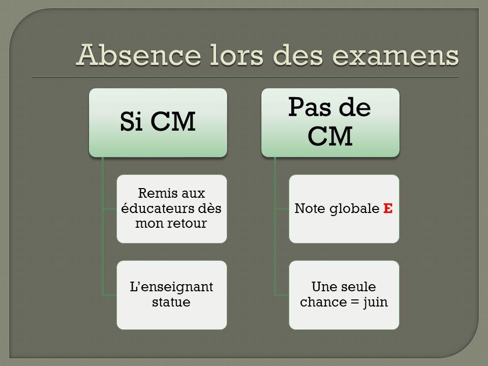 E Néerlandais (1 er partie du 9/12) Géo (2e partie du 9/12) E Français et Histoire (car veille du 10/12)