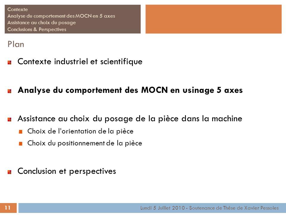 11 Lundi 5 Juillet 2010 - Soutenance de Thèse de Xavier Pessoles Contexte Analyse du comportement des MOCN en 5 axes Assistance au choix du posage Con