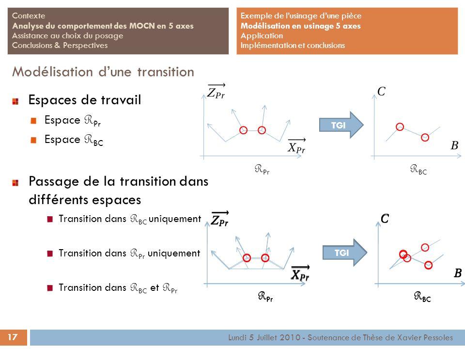 17 Lundi 5 Juillet 2010 - Soutenance de Thèse de Xavier Pessoles Contexte Analyse du comportement des MOCN en 5 axes Assistance au choix du posage Con