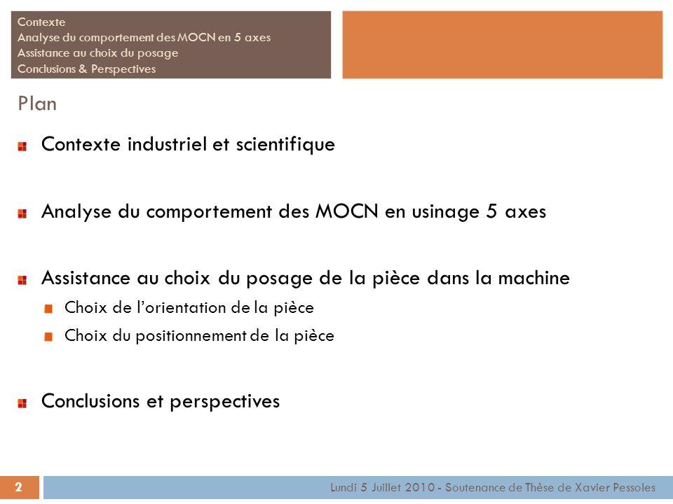 2 Lundi 5 Juillet 2010 - Soutenance de Thèse de Xavier Pessoles Contexte Analyse du comportement des MOCN en 5 axes Assistance au choix du posage Conc