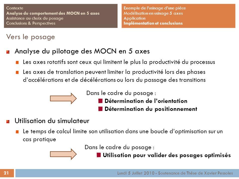 21 Lundi 5 Juillet 2010 - Soutenance de Thèse de Xavier Pessoles Contexte Analyse du comportement des MOCN en 5 axes Assistance au choix du posage Con