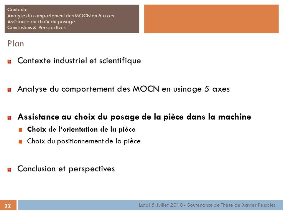 22 Lundi 5 Juillet 2010 - Soutenance de Thèse de Xavier Pessoles Contexte Analyse du comportement des MOCN en 5 axes Assistance au choix du posage Con