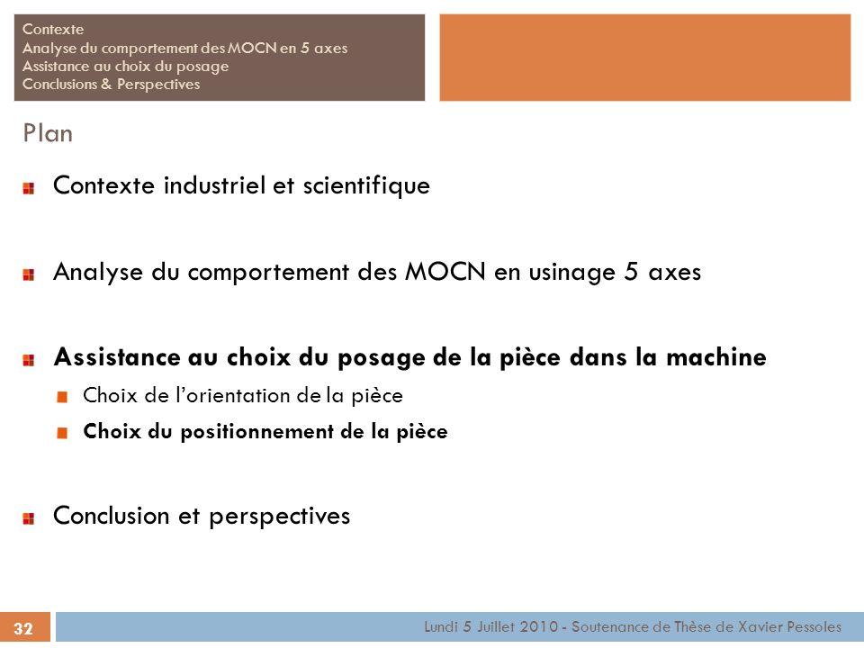 32 Lundi 5 Juillet 2010 - Soutenance de Thèse de Xavier Pessoles Contexte Analyse du comportement des MOCN en 5 axes Assistance au choix du posage Con