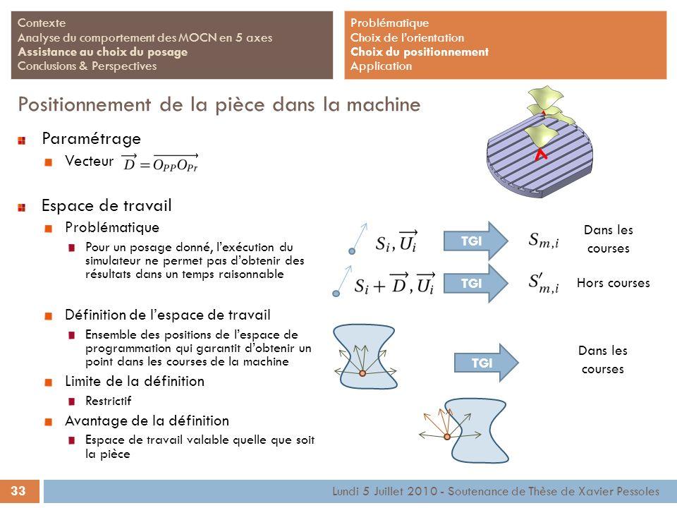 33 Lundi 5 Juillet 2010 - Soutenance de Thèse de Xavier Pessoles Contexte Analyse du comportement des MOCN en 5 axes Assistance au choix du posage Con