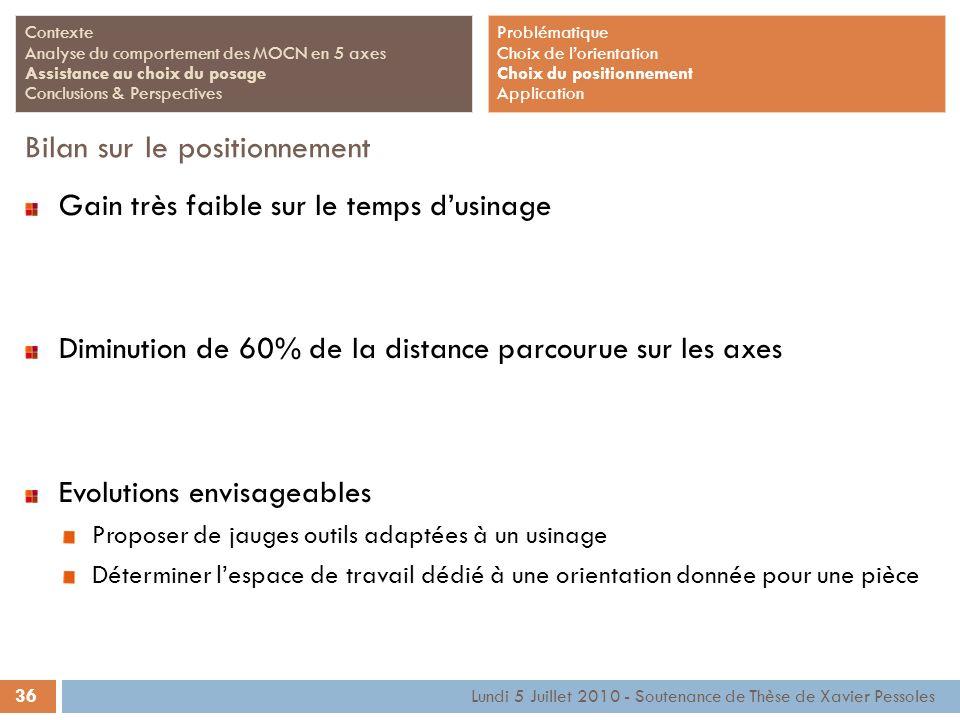 36 Lundi 5 Juillet 2010 - Soutenance de Thèse de Xavier Pessoles Contexte Analyse du comportement des MOCN en 5 axes Assistance au choix du posage Con