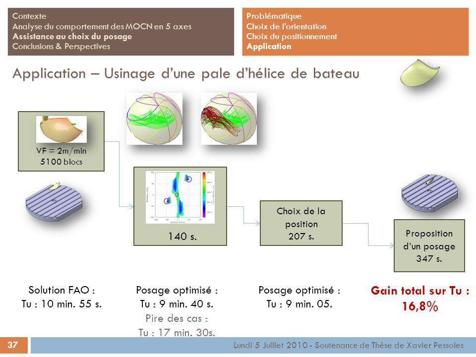 37 Lundi 5 Juillet 2010 - Soutenance de Thèse de Xavier Pessoles Contexte Analyse du comportement des MOCN en 5 axes Assistance au choix du posage Con