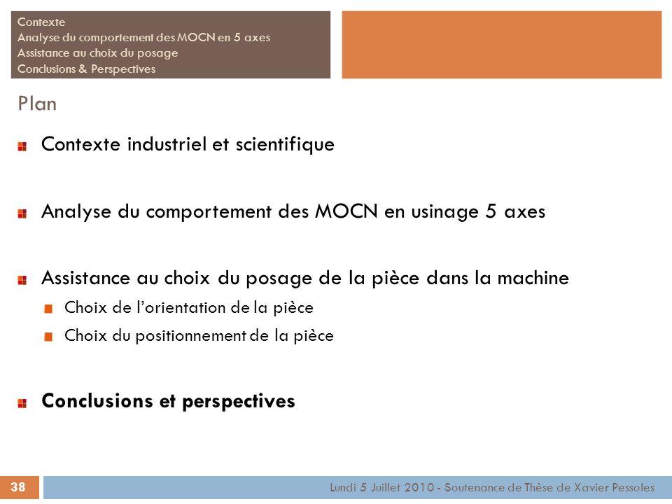 38 Lundi 5 Juillet 2010 - Soutenance de Thèse de Xavier Pessoles Contexte Analyse du comportement des MOCN en 5 axes Assistance au choix du posage Con