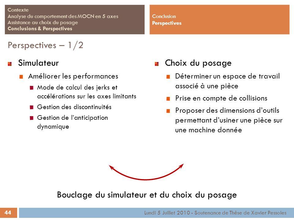 44 Lundi 5 Juillet 2010 - Soutenance de Thèse de Xavier Pessoles Contexte Analyse du comportement des MOCN en 5 axes Assistance au choix du posage Con