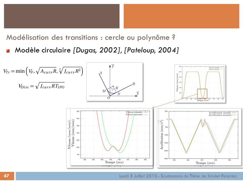 47 Lundi 5 Juillet 2010 - Soutenance de Thèse de Xavier Pessoles Modélisation des transitions : cercle ou polynôme ? Modèle circulaire [Dugas, 2002],