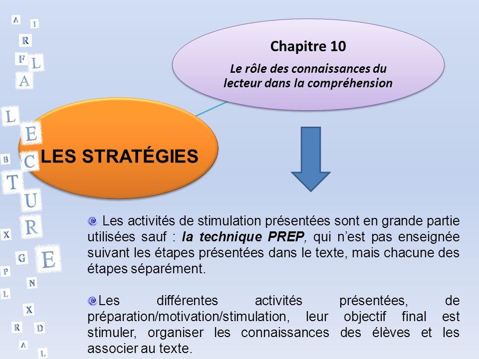 Chapitre 10 Le rôle des connaissances du lecteur dans la compréhension LES STRATÉGIES Les activités de stimulation présentées sont en grande partie utilisées sauf : la technique PREP, qui nest pas enseignée suivant les étapes présentées dans le texte, mais chacune des étapes séparément.