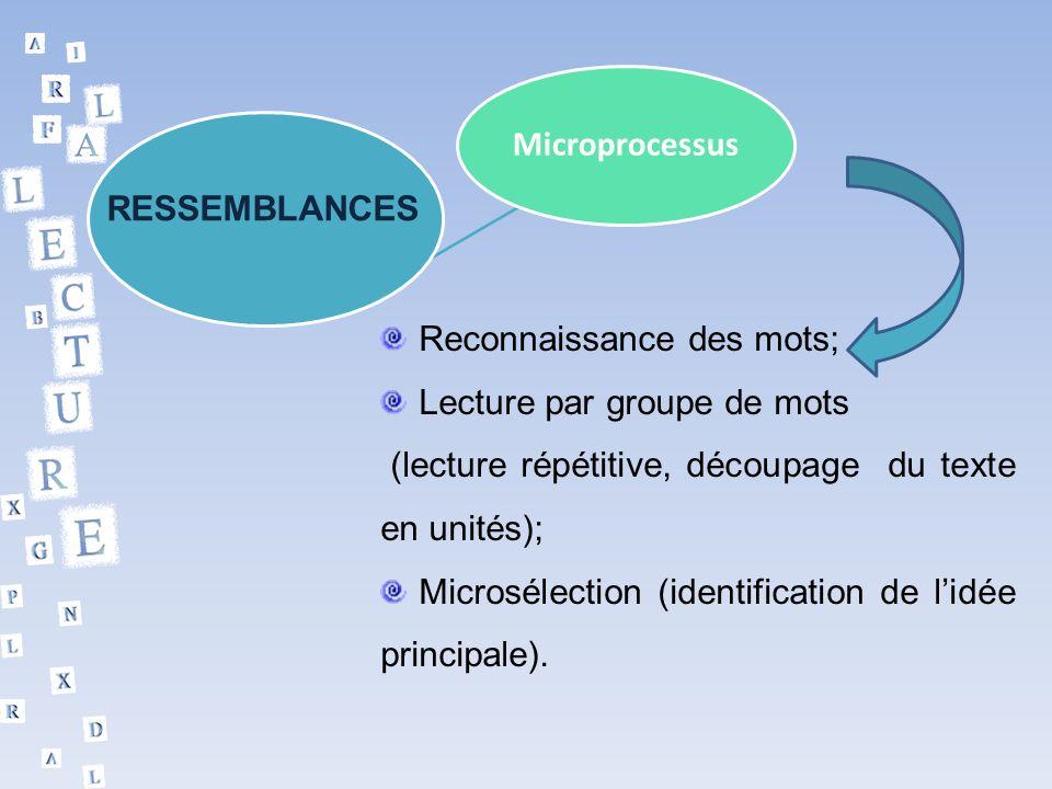 Microprocessus RESSEMBLANCES Reconnaissance des mots; Lecture par groupe de mots (lecture répétitive, découpage du texte en unités); Microsélection (i