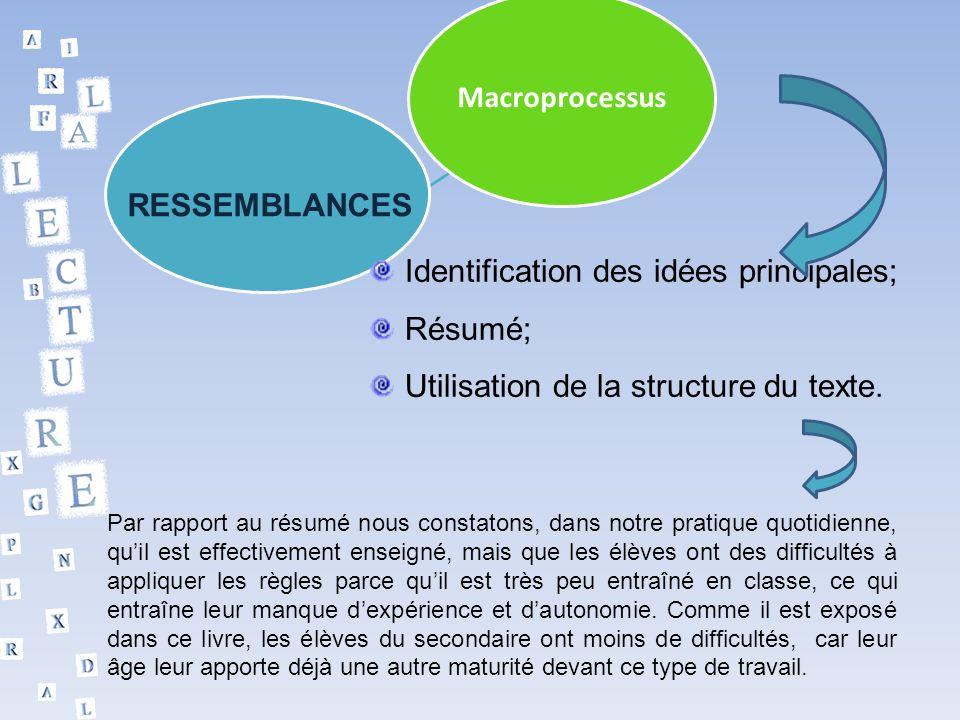 Macroprocessus RESSEMBLANCES Identification des idées principales; Résumé; Utilisation de la structure du texte.