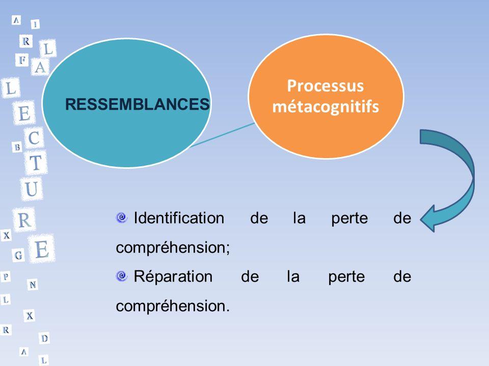 Processus métacognitifs RESSEMBLANCES Identification de la perte de compréhension; Réparation de la perte de compréhension.
