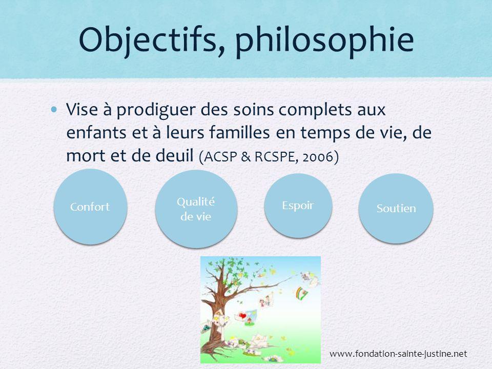 Objectifs, philosophie Vise à prodiguer des soins complets aux enfants et à leurs familles en temps de vie, de mort et de deuil (ACSP & RCSPE, 2006) S