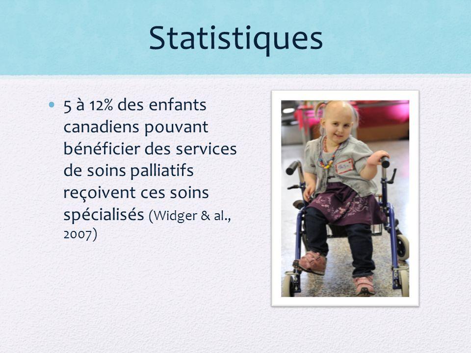 Statistiques 5 à 12% des enfants canadiens pouvant bénéficier des services de soins palliatifs reçoivent ces soins spécialisés (Widger & al., 2007)