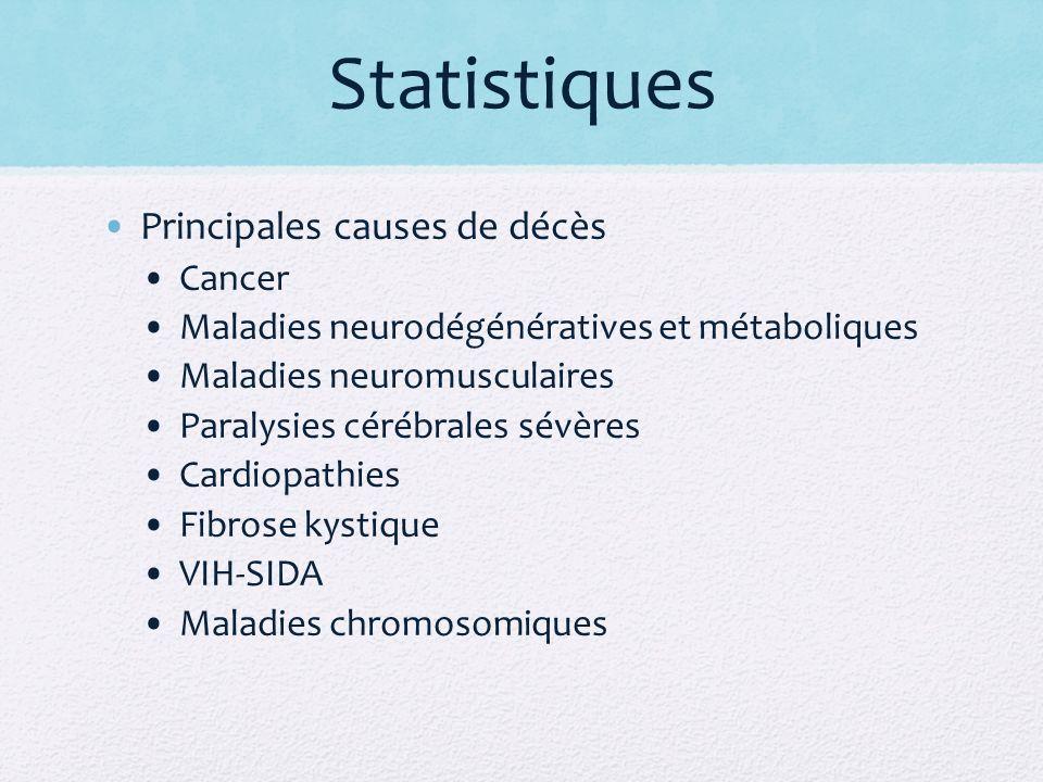 Statistiques Principales causes de décès Cancer Maladies neurodégénératives et métaboliques Maladies neuromusculaires Paralysies cérébrales sévères Cardiopathies Fibrose kystique VIH-SIDA Maladies chromosomiques
