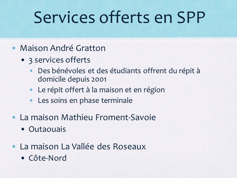 Services offerts en SPP Maison André Gratton 3 services offerts Des bénévoles et des étudiants offrent du répit à domicile depuis 2001 Le répit offert