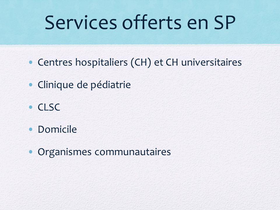 Services offerts en SP Centres hospitaliers (CH) et CH universitaires Clinique de pédiatrie CLSC Domicile Organismes communautaires