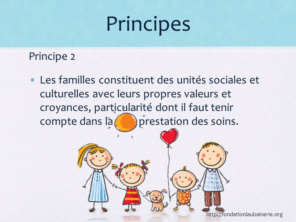 Principes Principe 2 Les familles constituent des unités sociales et culturelles avec leurs propres valeurs et croyances, particularité dont il faut tenir compte dans la prestation des soins.
