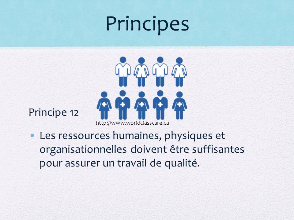 Principes Principe 12 Les ressources humaines, physiques et organisationnelles doivent être suffisantes pour assurer un travail de qualité.