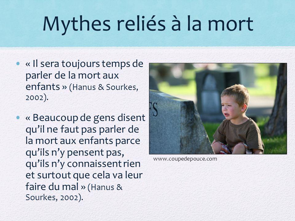 Mythes reliés à la mort « Il sera toujours temps de parler de la mort aux enfants » (Hanus & Sourkes, 2002). « Beaucoup de gens disent quil ne faut pa