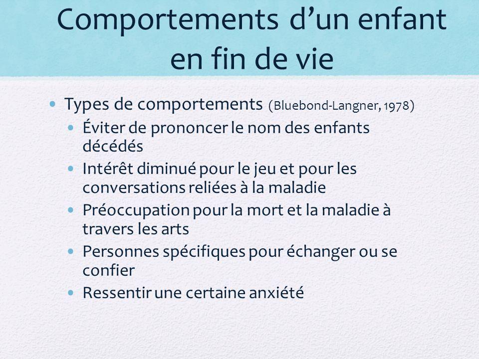 Comportements dun enfant en fin de vie Types de comportements (Bluebond-Langner, 1978) Éviter de prononcer le nom des enfants décédés Intérêt diminué