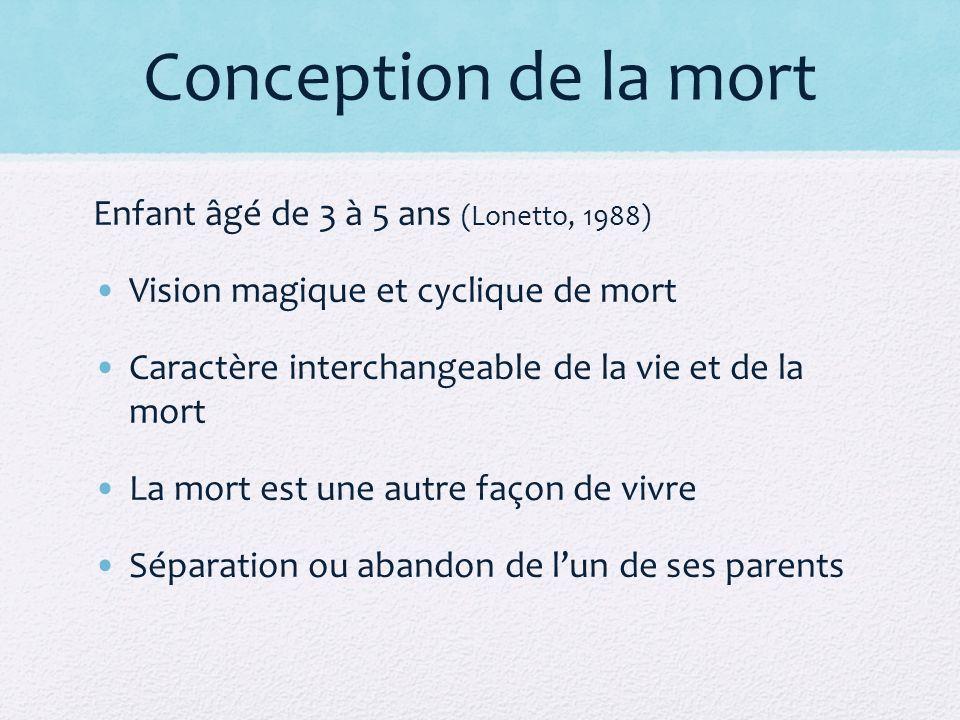 Conception de la mort Enfant âgé de 3 à 5 ans (Lonetto, 1988) Vision magique et cyclique de mort Caractère interchangeable de la vie et de la mort La mort est une autre façon de vivre Séparation ou abandon de lun de ses parents