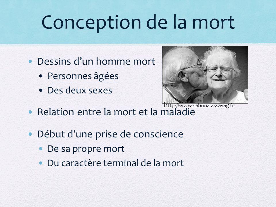 Conception de la mort Dessins dun homme mort Personnes âgées Des deux sexes Relation entre la mort et la maladie Début dune prise de conscience De sa