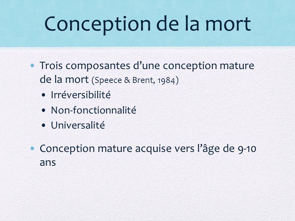 Conception de la mort Trois composantes dune conception mature de la mort (Speece & Brent, 1984) Irréversibilité Non-fonctionnalité Universalité Conception mature acquise vers lâge de 9-10 ans