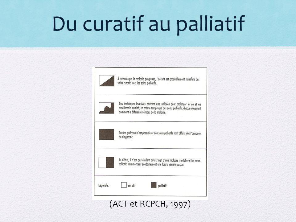 Du curatif au palliatif (ACT et RCPCH, 1997)