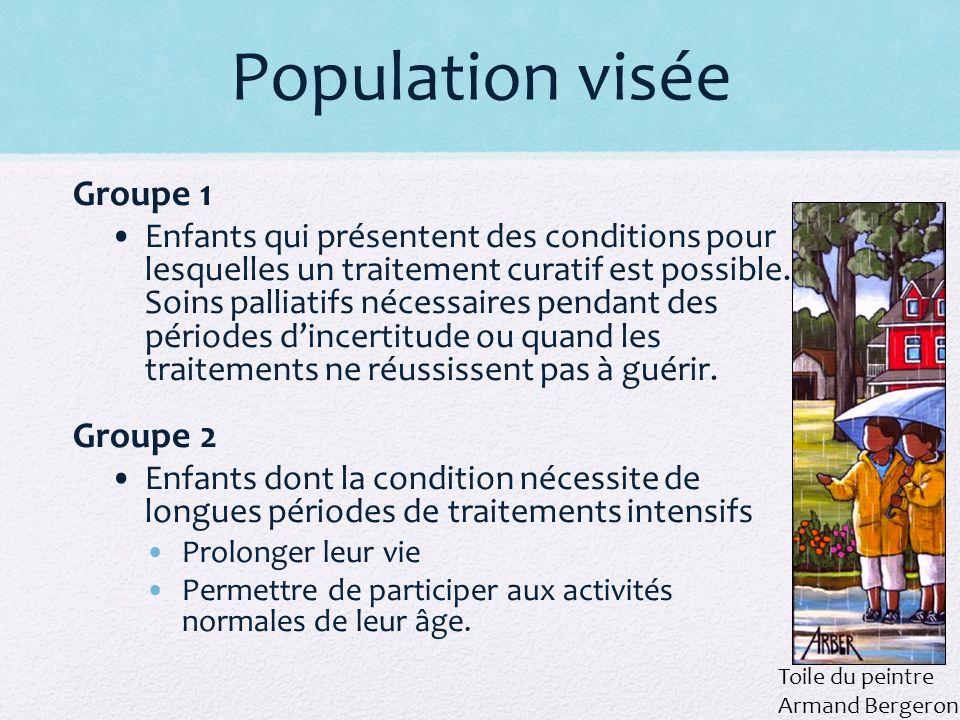 Population visée Groupe 1 Enfants qui présentent des conditions pour lesquelles un traitement curatif est possible. Soins palliatifs nécessaires penda