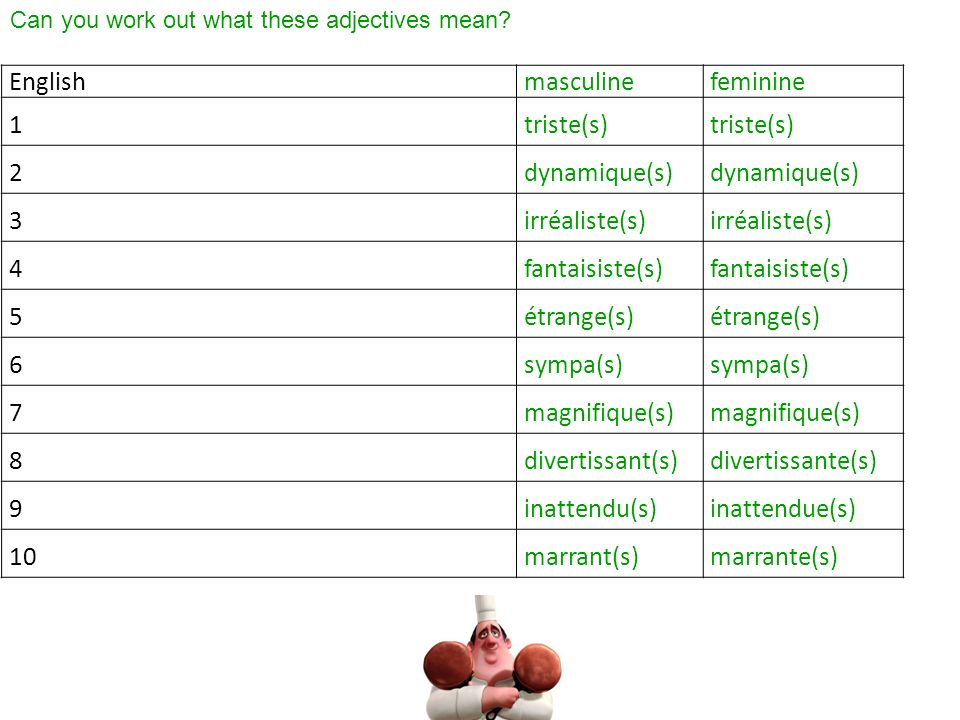 Can you work out what these adjectives mean.