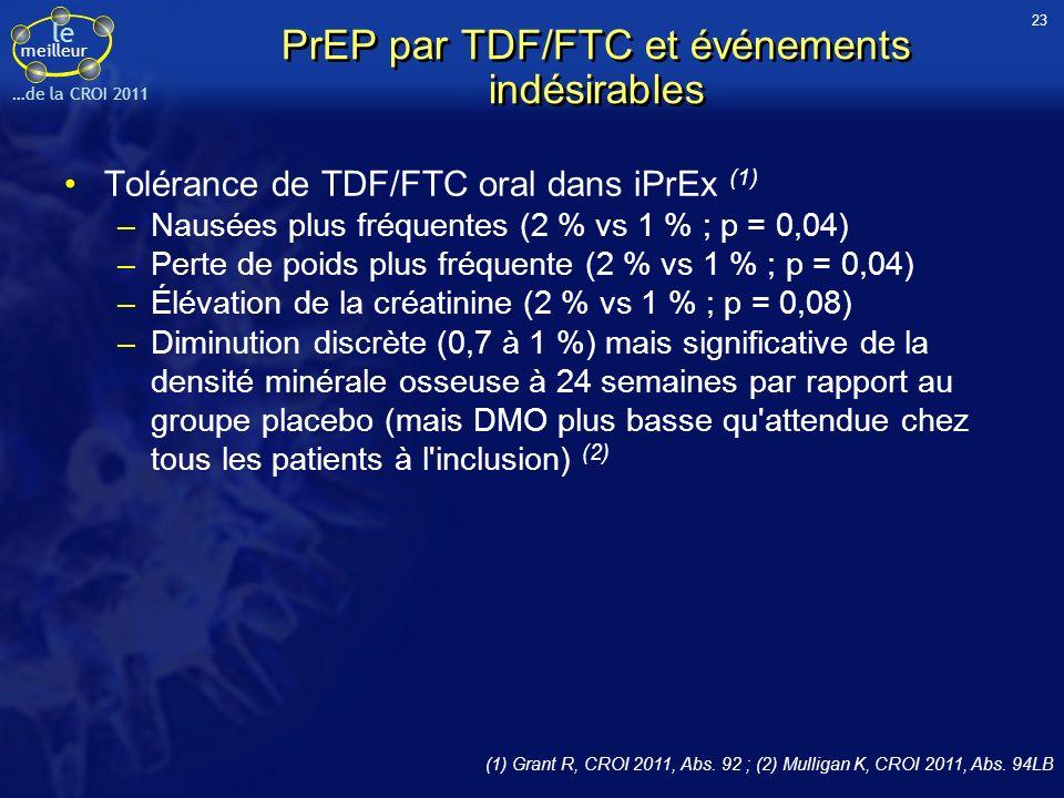 le meilleur …de la CROI 2011 PrEP par TDF/FTC et événements indésirables Tolérance de TDF/FTC oral dans iPrEx (1) –Nausées plus fréquentes (2 % vs 1 %