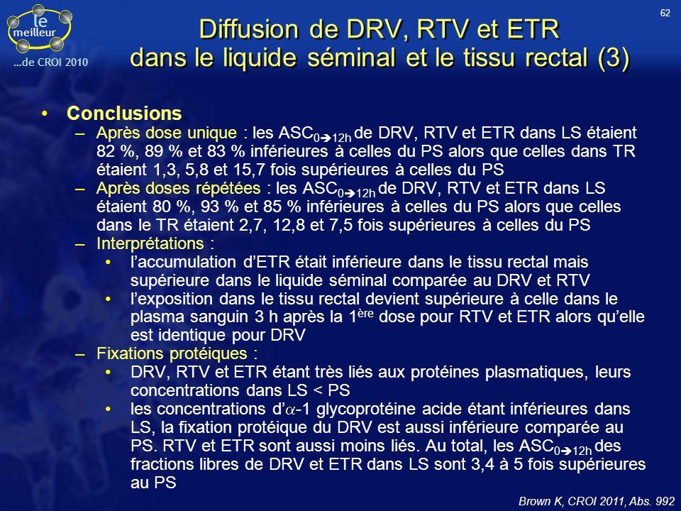 le meilleur …de CROI 2010 Diffusion de DRV, RTV et ETR dans le liquide séminal et le tissu rectal (3) Conclusions –Après dose unique : les ASC 0 12h d