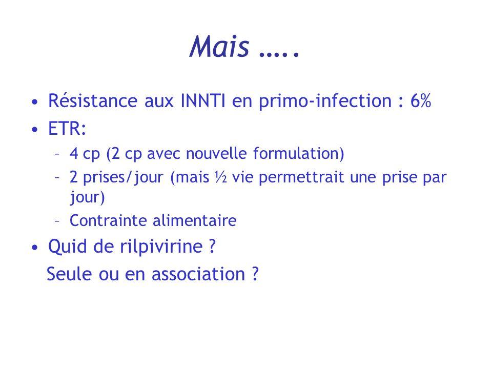 Mais ….. Résistance aux INNTI en primo-infection : 6% ETR: –4 cp (2 cp avec nouvelle formulation) –2 prises/jour (mais ½ vie permettrait une prise par