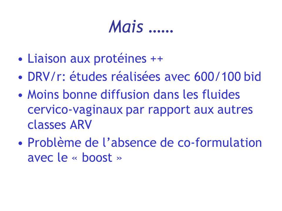 Mais …… Liaison aux protéines ++ DRV/r: études réalisées avec 600/100 bid Moins bonne diffusion dans les fluides cervico-vaginaux par rapport aux autr